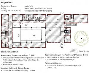 Kulturhaus Amorbach EG
